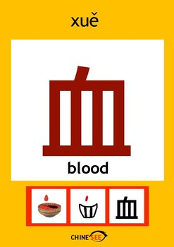 Chinesee Flashcard_血_Blood