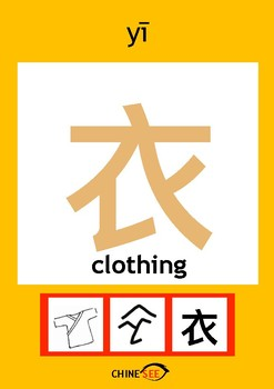 Chinesee Flashcard_衣_Clothing