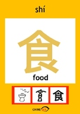 Chinesee Flashcard_食_Food