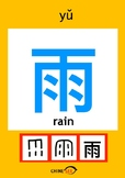 Chinesee Flashcard_雨_Rain