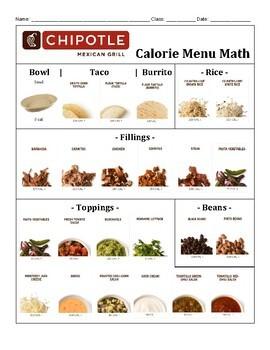 Chipotle Calorie Menu Math