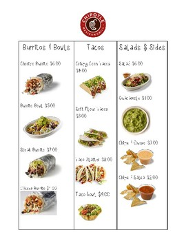 picture about Chipotle Printable Menu titled Chipotle Menu Math