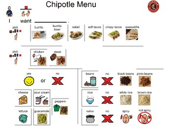 Chipotle Menu Communication Board