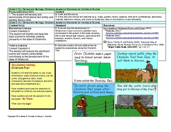 Chisholm Trail Graphic Activity