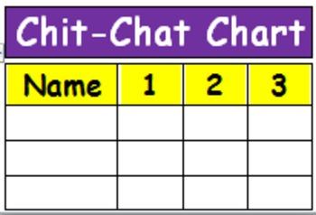 Chit Chat Chart