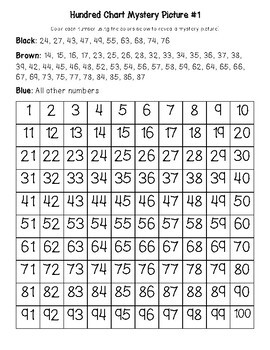 Chocolate Chip Cookies Hundred Chart Mystery Pictures with Number Cards