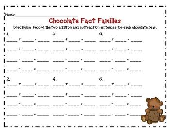 Chocolate Fact Families