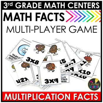 Multiplication Facts February Math Center