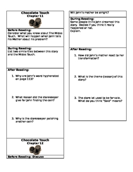 Chocolate Touch Close Reading Chapter Bookmarks- Chapters