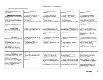 Choice-Based Research Rubric: 6th Grade