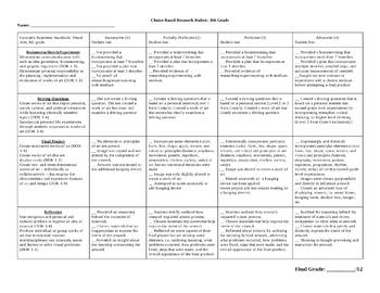 Choice-Based Research Rubric: 8th Grade