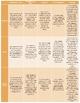 Choice Based Art Black History Month Unit (NCAS Standards)