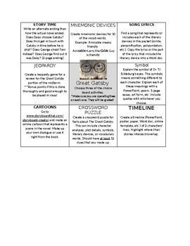 Choice Board Activity Sheet for Great Gatsby