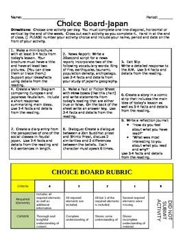 Choice Board-Japan Unit
