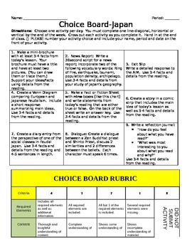Choice Board-Japan Unit