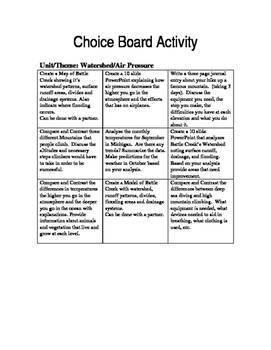 Choice Board for Watershed and Air Pressure