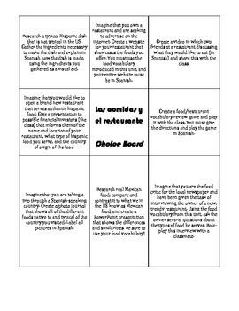 Choice Board: las comidas y el restaurante