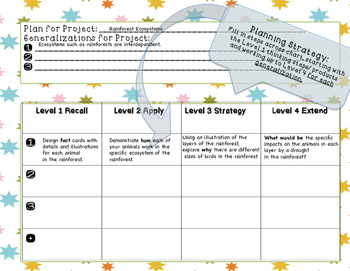 Choice Boards at the next level -- Depth of Thinking Differentiation!