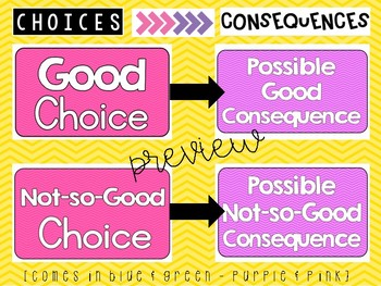 [COLORFUL] Choices >> Consequences Classroom Posters