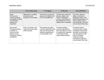 Choice Narrative Grade 9 & 10 Assignment and Rubric