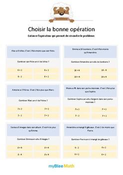 Choisir la bonne opération 6 - Quelle opération résout le problème ? -CE2