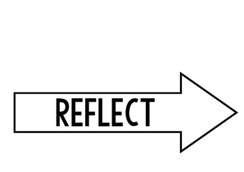 Choose, Act, Reflect Inquiry Cycle arrows