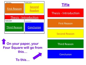 Choose Your Argument - A Common Core Aligned Opinion Writing Unit