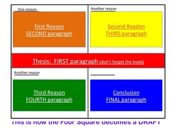 Choose Your Argument - A Common Core Opinion Writing Unit - Draft