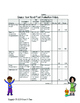 Choose Your Novel 101-pg differentiated literature unit for ANY novel
