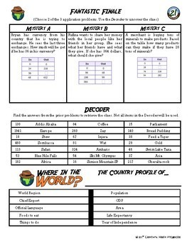 Adventure Math Worksheet -- Input-Output Tables (Mul/Div) -- Ethiopia