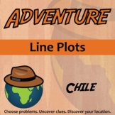 Choose Your Own Adventure -- Line Plots -- Chile