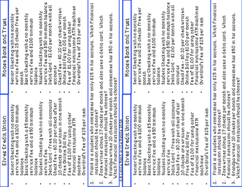 Choose a Financial Institution Exit Tickets TEKS 6.14A