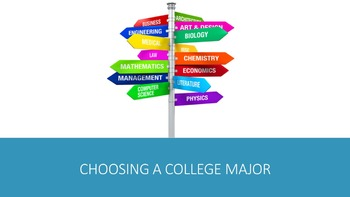 Choosing A College Major Lesson