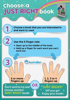 Choosing A Just Right Book - A3 Poster