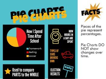 Choosing Charts & Graphs