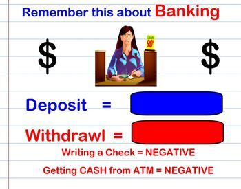 Choosing a Bank Financial Literacy Smartboard with Activities Worksheets