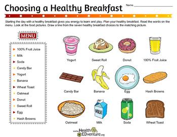 Choosing a Healthy Breakfast