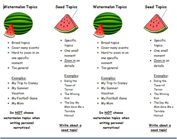 Choosing a Topic for Writing- Watermelon vs. Seed Topics