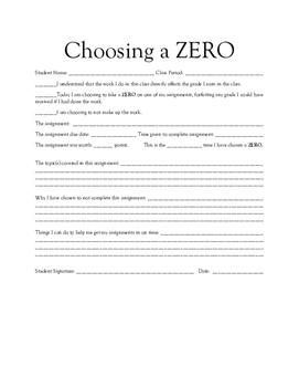 Choosing a Zero