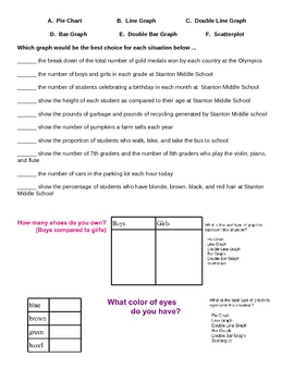 Choosing the Best Graph guided notes