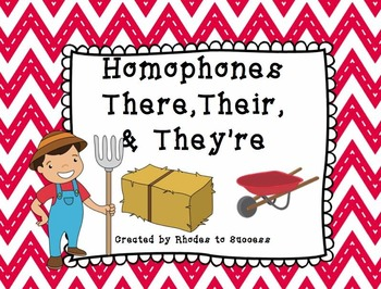 Homophones Their, There, They're Keynote + Cloze Passage