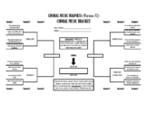 """Choral Music Madness """"March Madness"""" Bracket (version 2)"""