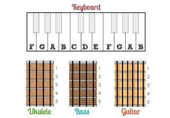 Chord Book - keys/uke/guitar/bass