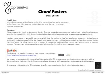 Chord Posters