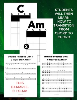 Chord Progressions Units Bundle!