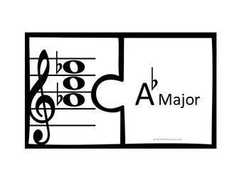 Chord Puzzle (Major)