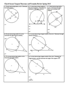 Chord Secant Tangent Theorems and Formulas Review Spring 2013 (Editable)