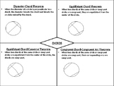 Chord Theorems Graphic Organizer