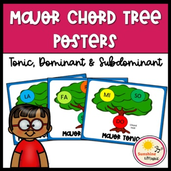 Chord Tree Poster: Major Tonic, Dominant and Subdominant