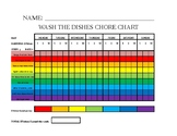 Chore Chart (Hand Wash Dishes) for Developmentally Delayed Self-Care Skills